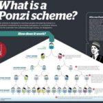 Ponzi 2